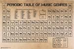 PERIODIC TABLE OF MUSIC POSTER - 24