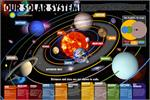 OUR SOLAR SYSTEM SMITHSONIAN POSTER - 36