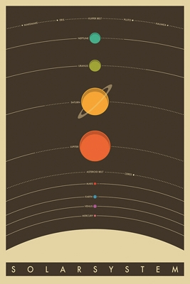 "The Solar System by Jazzberry Blue Poster - 24"" X 36"""