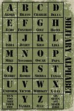 Military Alphabet Poster Image