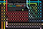 PERIODIC TABLE OF ELEMENTS SMITHSONIAN POSTER - 36